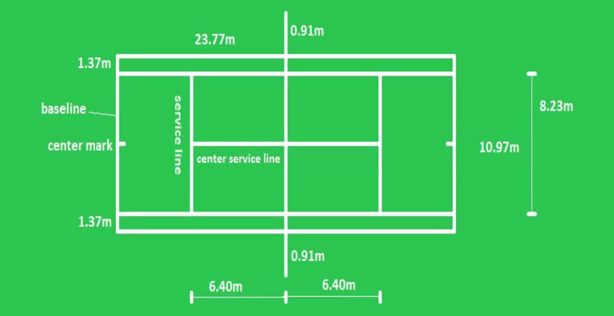 ابعاد و نشانه های زمین تنیس